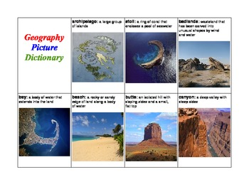 Geography Actual Picture Dictionary