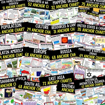 Geography Anchor Charts BUNDLE (World Geography Bundle)