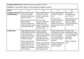 Geography Assessment Rubric