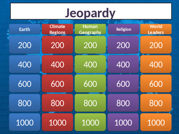 Geography Basics Jeopardy