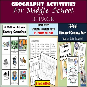 Geography Activities: Latitude & Longitude, Country Compar