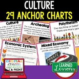 Culture Anchor Charts (World Geography Anchor Charts)