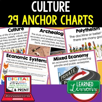 Geography Culture 29 Anchor Charts