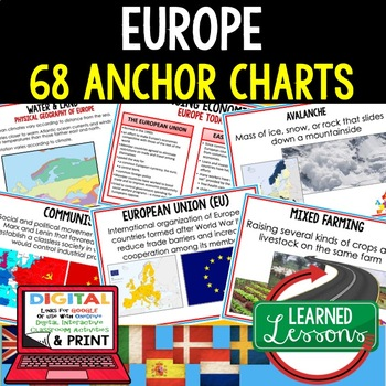Geography Europe 68 Anchor Charts (Bellringers, Word Walls