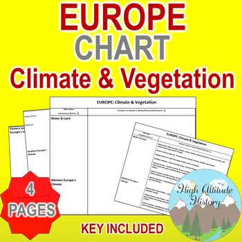 Europe's Climate & Vegetation Organizational Chart (Geography)