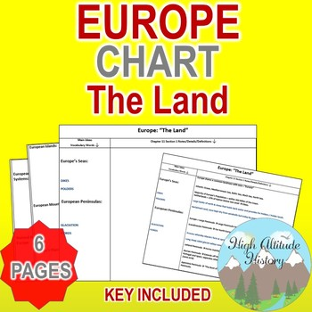 Europe's Physical Geography / The Land Organizational Chart (Geography)