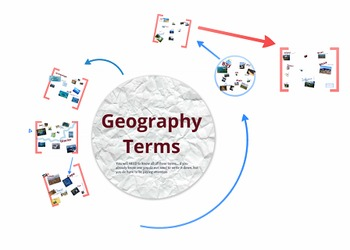 Geography Features Prezi