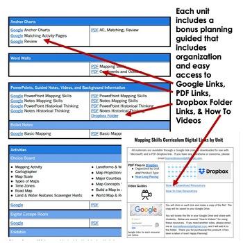 Geography Five Themes BUNDLE  (World Geography Bundle)