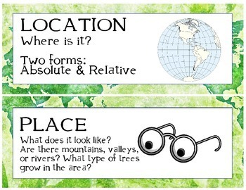 Geography: Five Themes of Geography Word Wall