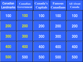 Geography Game: Crazy for Canada Jeopardy