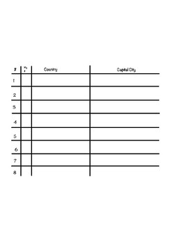 Geography Grade 3 to 6