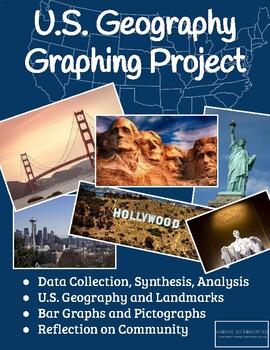 Geography Graphing Project-Landmarks, Cross-Curricular Activity, Survey, Data