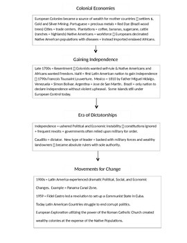 History of Latin America Organizational Flow Chart (Geography)