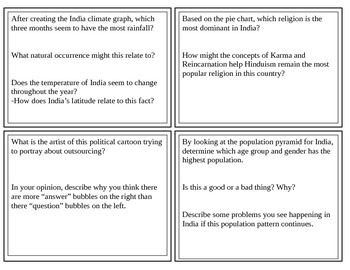 Geography - India Overpopulation (Frayer model activity)