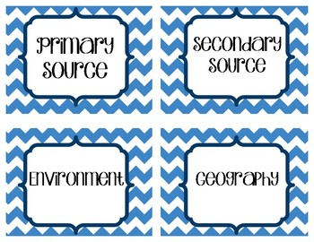 Geography/Intro to Social Studies Word Wall