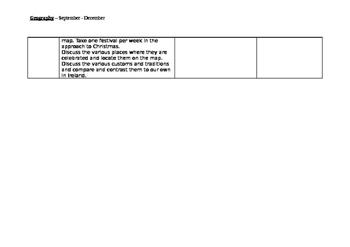Geography, Irish, Longterm scheme, 4th class