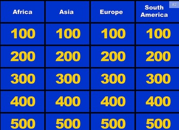 Geography Jeopardy PowerPoint Game