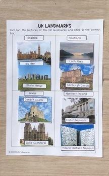 Geography KS1 UK