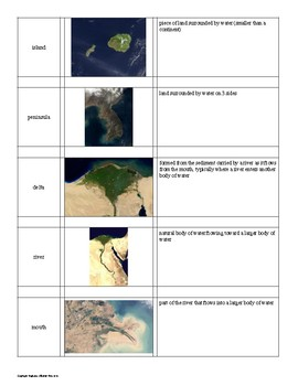 Geography Landforms Mix and Match Review Activity