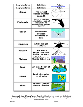 Geography/Landforms Terms Test