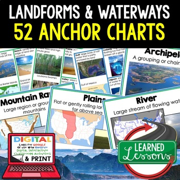 Geography Landforms & Waterways  Anchor Charts (52 Charts)