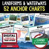 Landforms & Waterways  Anchor Charts (World Geography Anchor Charts)