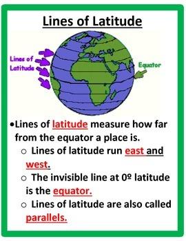 Geography:  Latitude, Longitude and Hemispheres STUDY GUIDE- 3rd SS