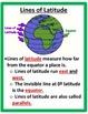 Geography:  Latitude, Longitude and Hemispheres STUDY GUID
