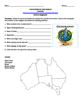 Geography/Map Australia Internet Assignment Middle or High School