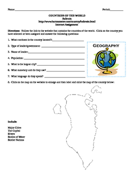 Geography/Map Bahrain Internet Assignment Middle or High School