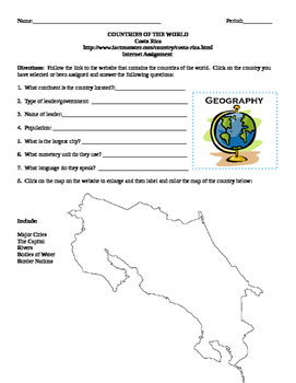 Geography/Map Costa Rica Internet Assignment Middle or High School