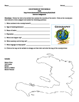 Geography/Map Haiti Internet Assignment Middle or High School