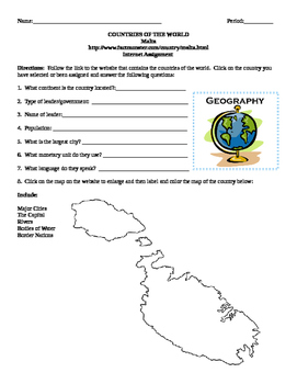 Geography/Map Malta Internet Assignment Middle or High School