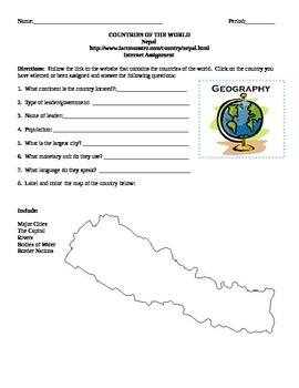 Geography/Map Nepal Internet Assignment Middle or High School