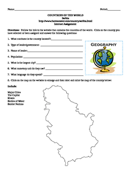 Geography/Map Serbia Internet Assignment Middle or High School