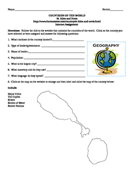 Geography/Map St. Kitts and Nevis Internet Assignment Middle or High School