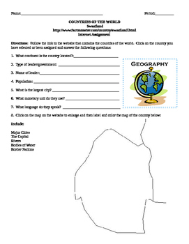 Geography/Map Swaziland Internet Assignment Middle or High School