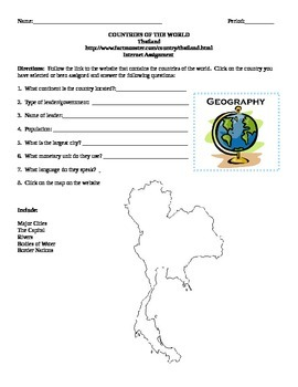 Geography/Map Thailand Internet Assignment Middle or High School