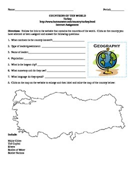 Geography/Map Turkey Internet Assignment Middle or High School