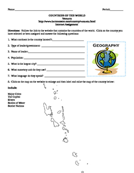 Geography/Map Vanuatu Internet Assignment Middle or High School