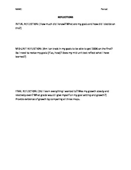 Geography Mapping Packet Reflection and Goal Setting Sheet