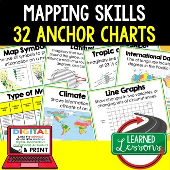 Geography Mapping Skills 32 Anchor Charts