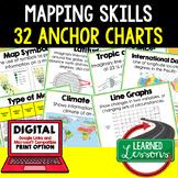 Geography Mapping Skills Anchor Charts (32 Charts)