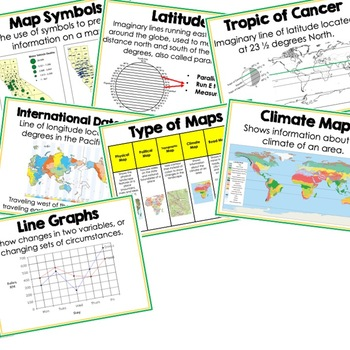 Mapping Skills Anchor Charts (World Geography Anchor Charts), Posters,  Google