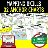 Mapping Skills Anchor Charts (World Geography Anchor Chart