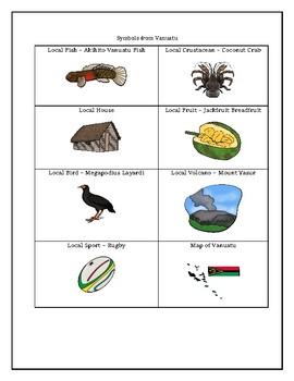 Vanuatu Geography Maps, Flag, Data, Assessment - Map Skills Data Analysis