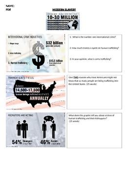 Geography - Modern Slavery (graphics and questions)