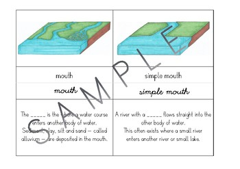Geography Nomenclature 3: The Hydrosphere - Watercourses Level 2