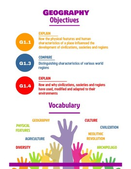 Geography Objectives and Word Wall