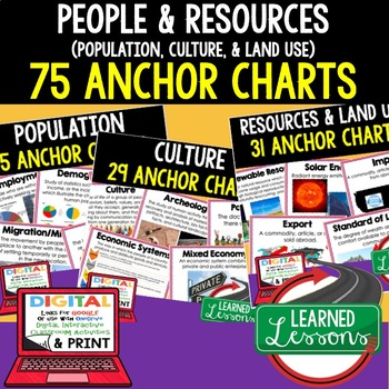 Geography People & Resources (Population, Culture, Land Use) 75 Anchor Charts